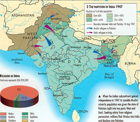 partition of india essay